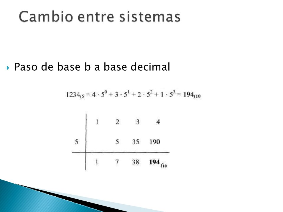 Cambio entre sistemas Paso de base b a base decimal