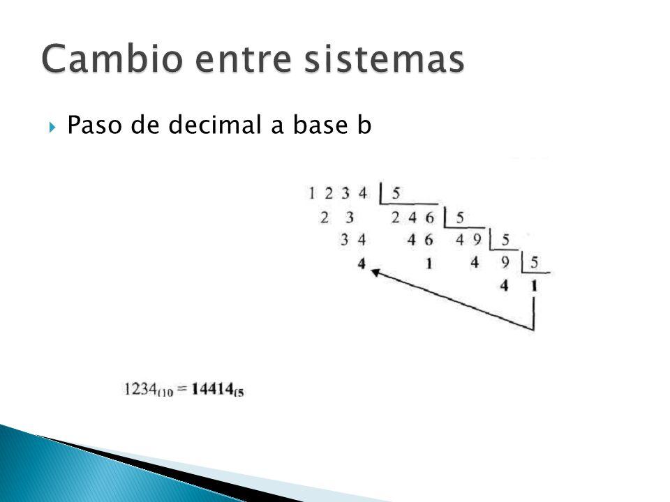 Cambio entre sistemas Paso de decimal a base b