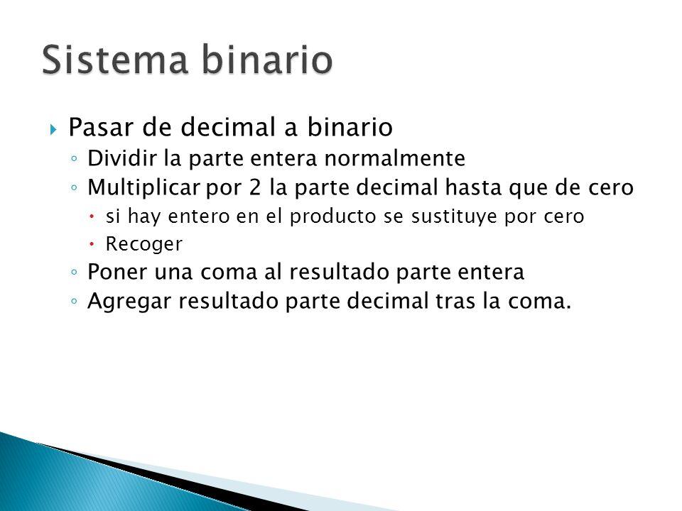 Sistema binario Pasar de decimal a binario