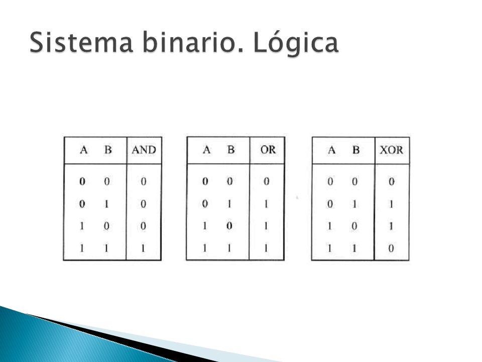Sistema binario. Lógica