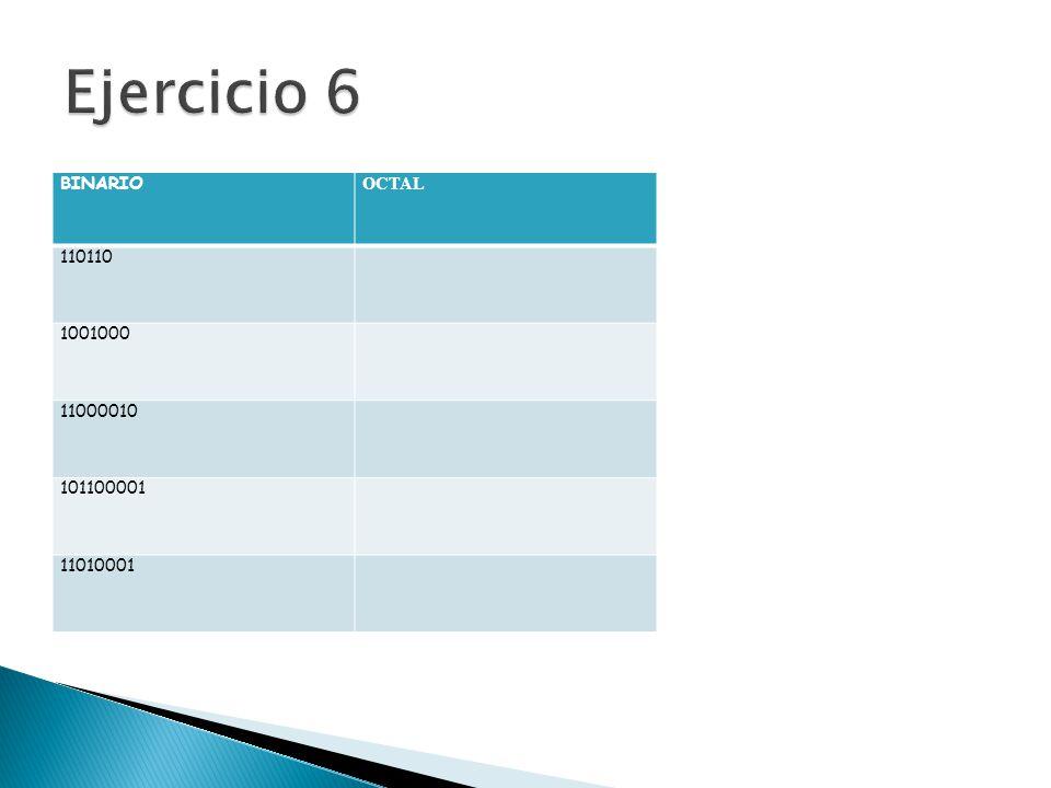 Ejercicio 6 BINARIO OCTAL 110110 1001000 11000010 101100001 11010001