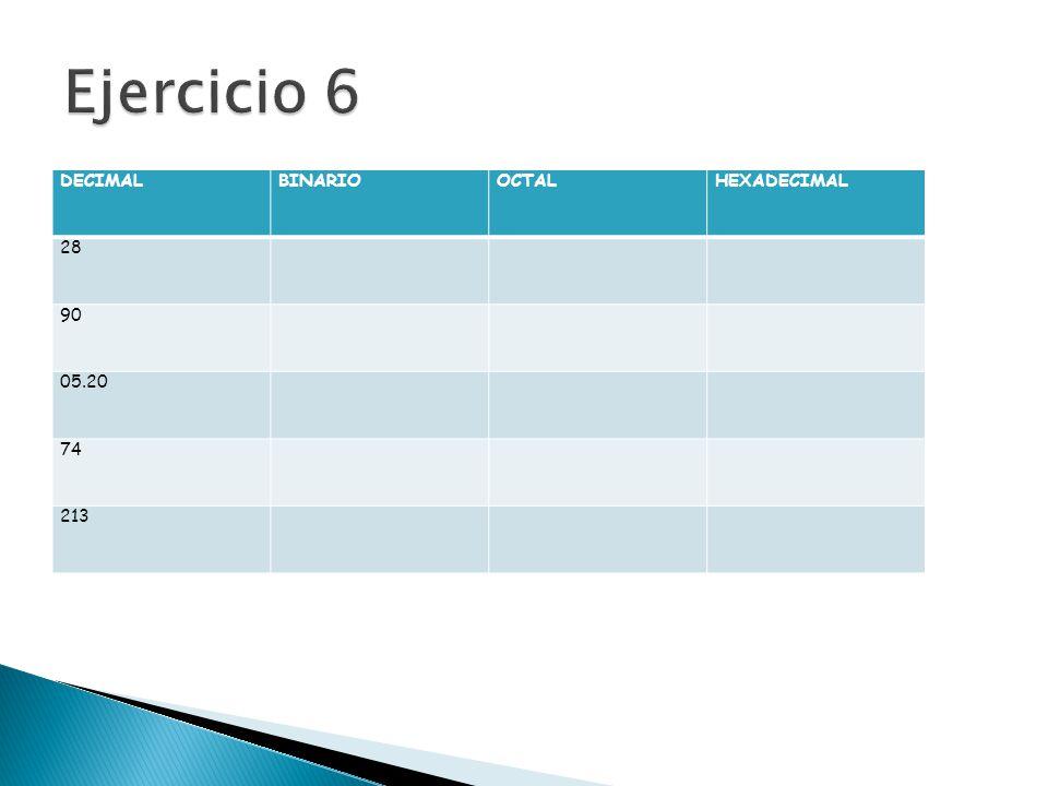 Ejercicio 6 DECIMAL BINARIO OCTAL HEXADECIMAL 28 90 05.20 74 213