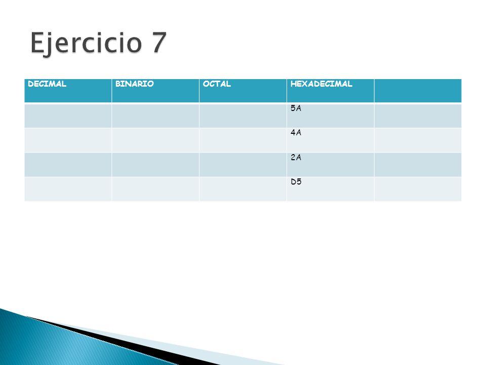 Ejercicio 7 DECIMAL BINARIO OCTAL HEXADECIMAL 5A 4A 2A D5