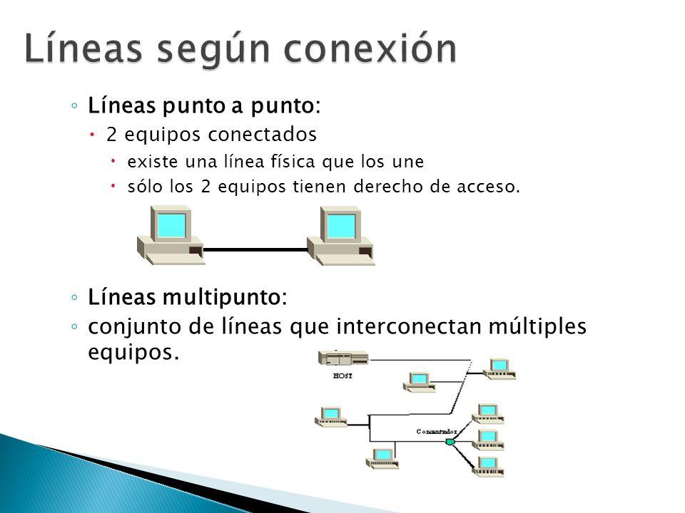 Líneas según conexión Líneas punto a punto: Líneas multipunto: