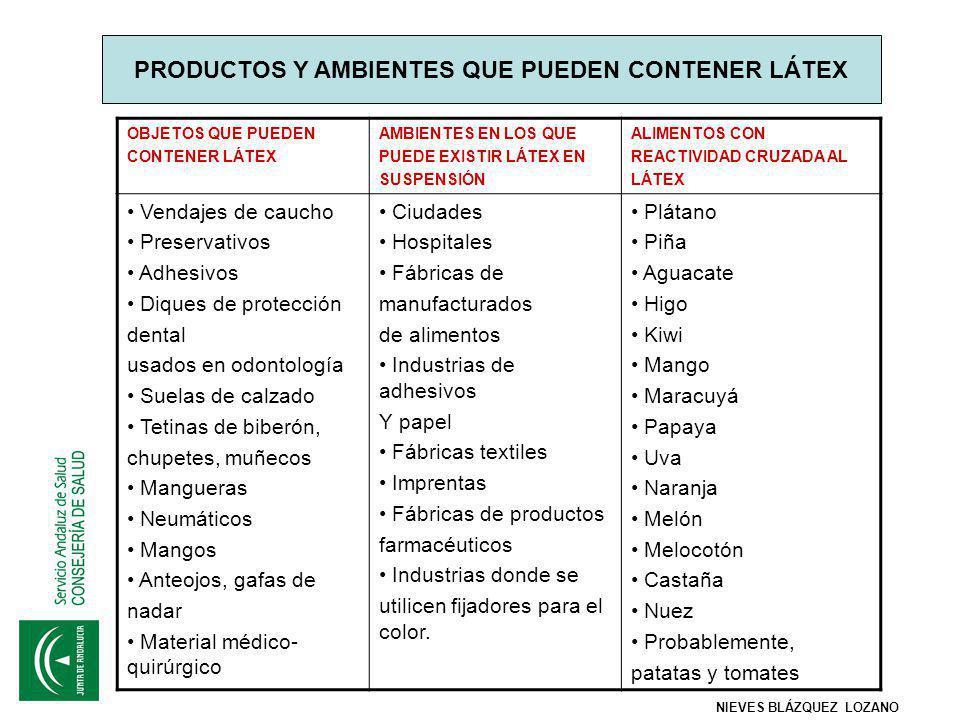 PRODUCTOS Y AMBIENTES QUE PUEDEN CONTENER LÁTEX