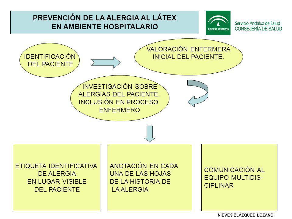 PREVENCIÓN DE LA ALERGIA AL LÁTEX EN AMBIENTE HOSPITALARIO