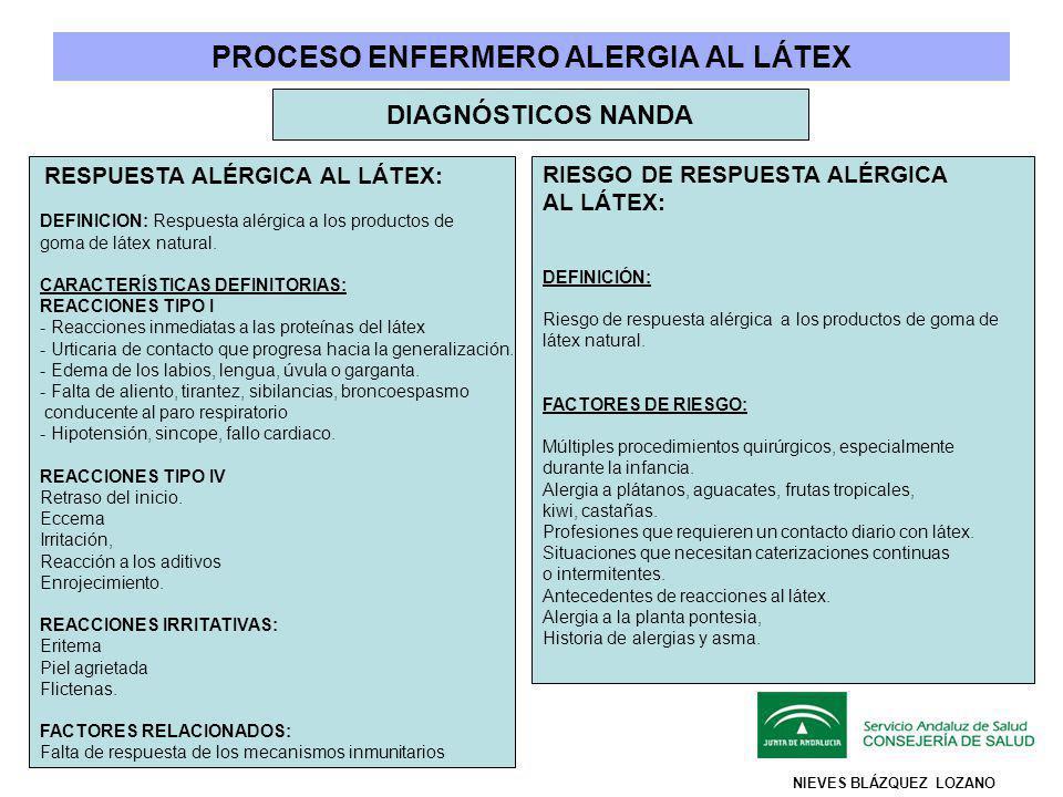 PROCESO ENFERMERO ALERGIA AL LÁTEX