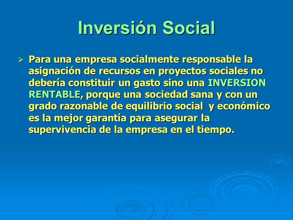 Inversión Social