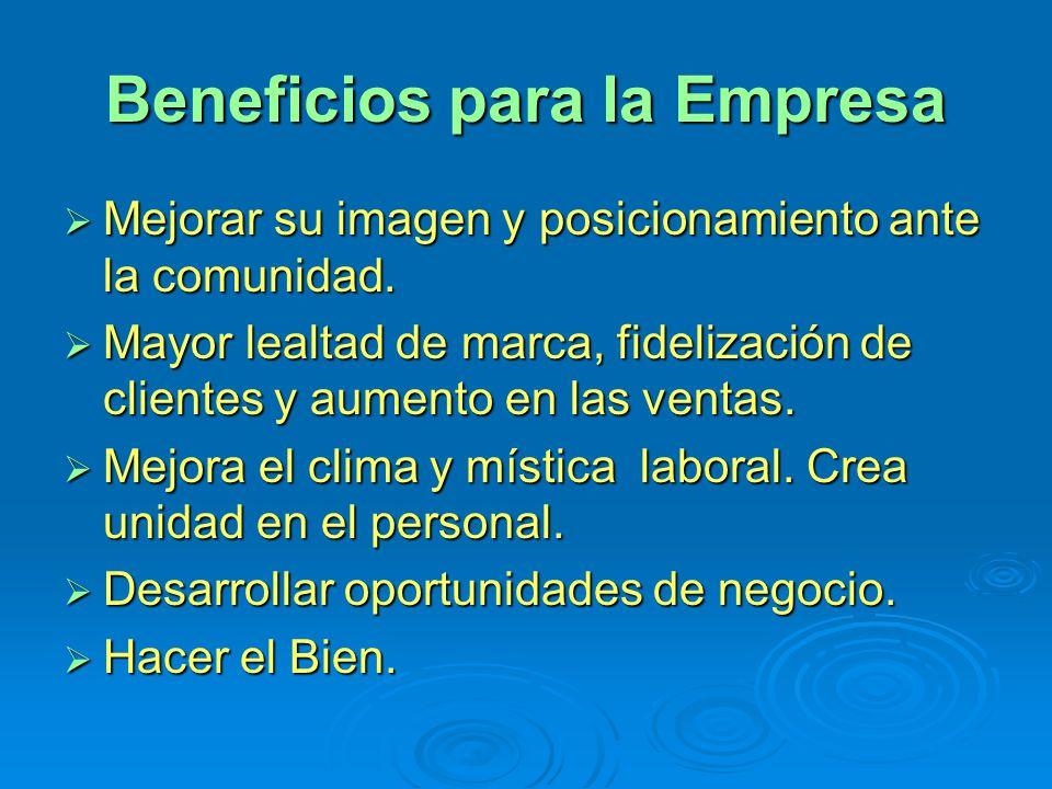 Beneficios para la Empresa