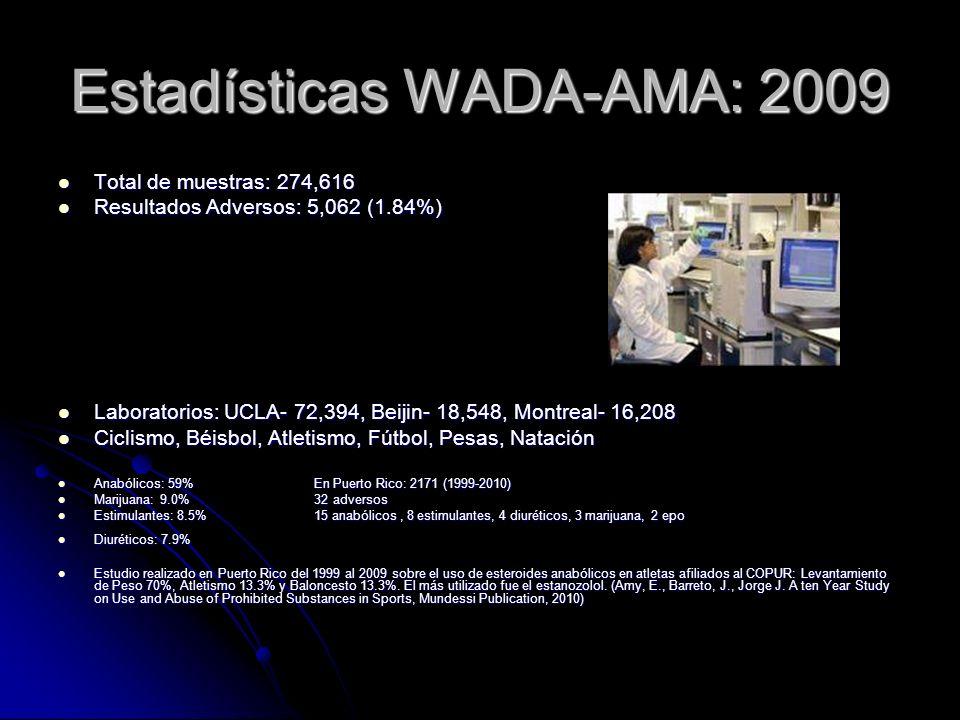 Estadísticas WADA-AMA: 2009
