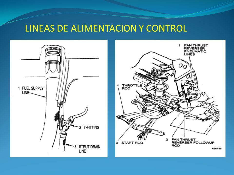 LINEAS DE ALIMENTACION Y CONTROL