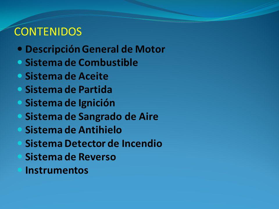 CONTENIDOS Descripción General de Motor Sistema de Combustible