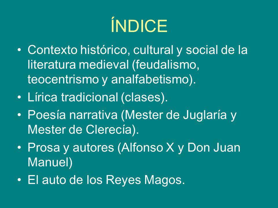 ÍNDICE Contexto histórico, cultural y social de la literatura medieval (feudalismo, teocentrismo y analfabetismo).
