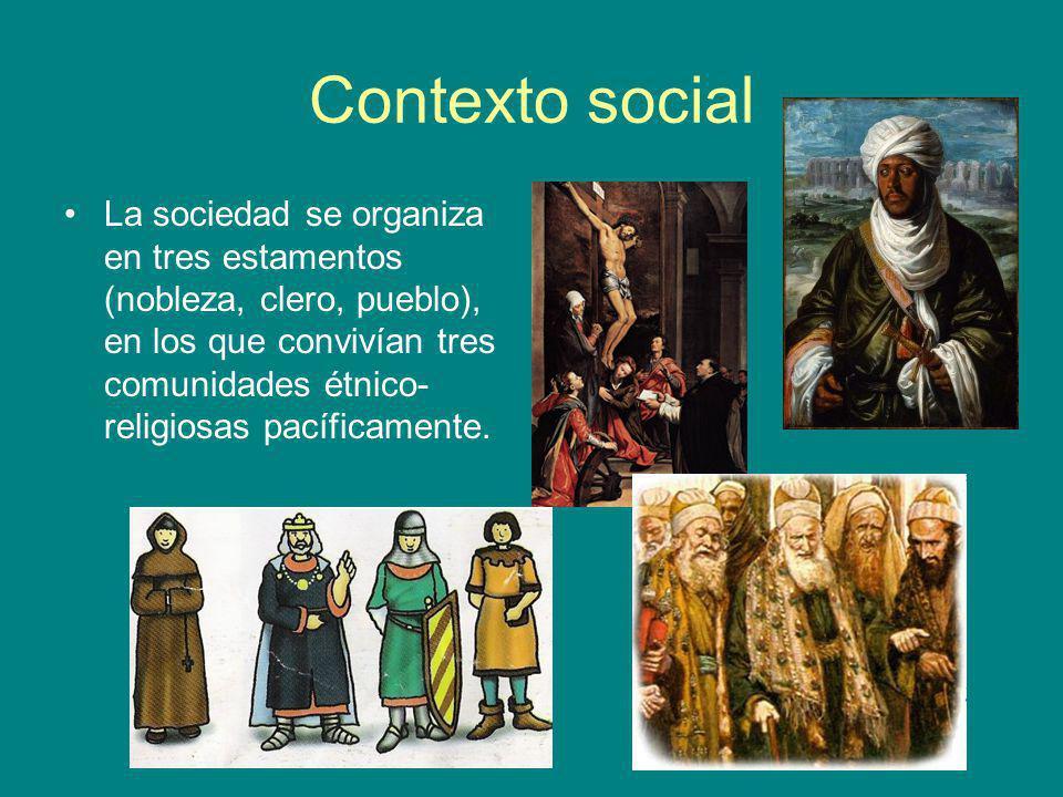 Contexto social