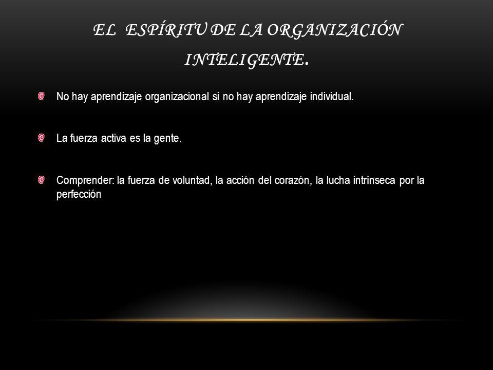 El Espíritu de la Organización Inteligente.