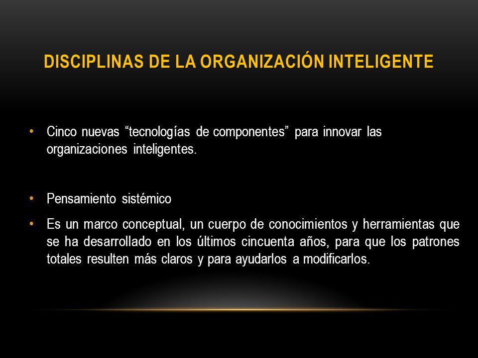 Disciplinas de la organización inteligente