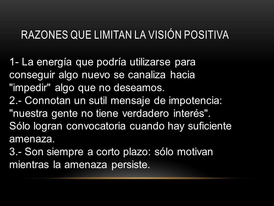 Razones que limitan la visión positiva