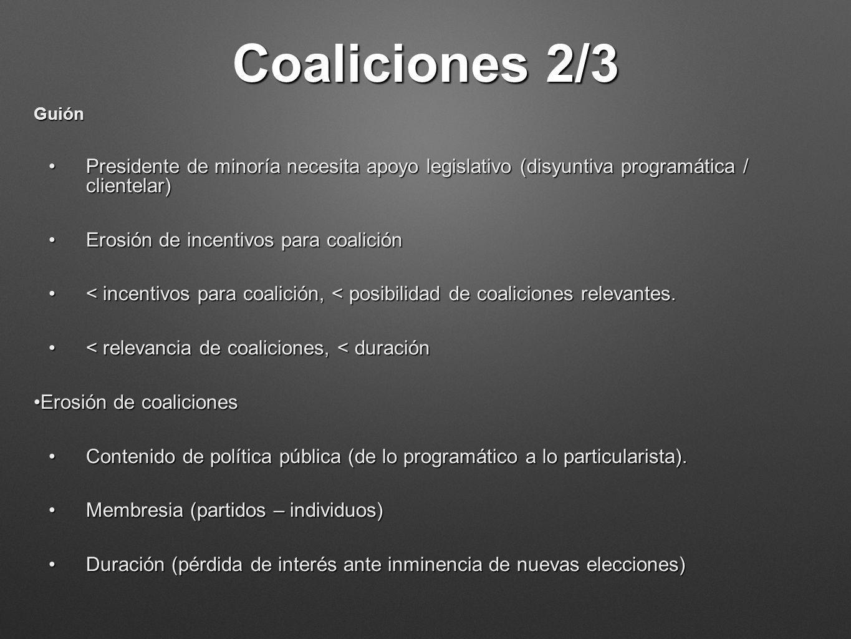 Coaliciones 2/3 Guión. Presidente de minoría necesita apoyo legislativo (disyuntiva programática / clientelar)
