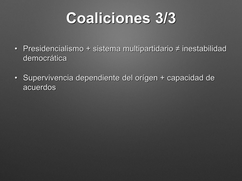 Coaliciones 3/3 Presidencialismo + sistema multipartidario ≠ inestabilidad democrática.