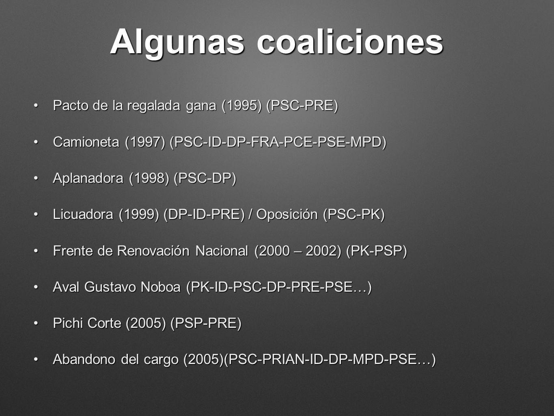 Algunas coaliciones Pacto de la regalada gana (1995) (PSC-PRE)