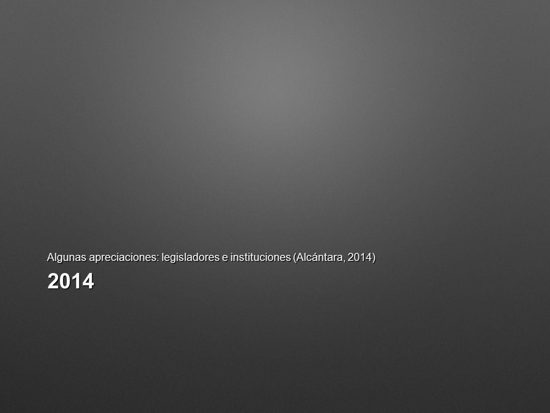 Algunas apreciaciones: legisladores e instituciones (Alcántara, 2014)