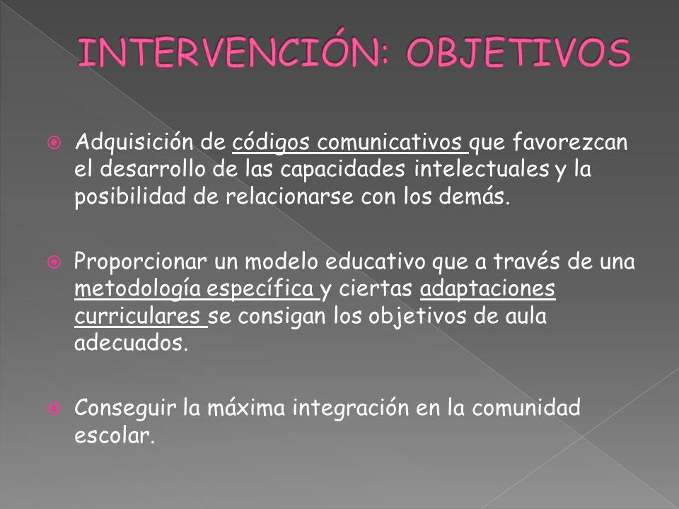 INTERVENCIÓN: OBJETIVOS