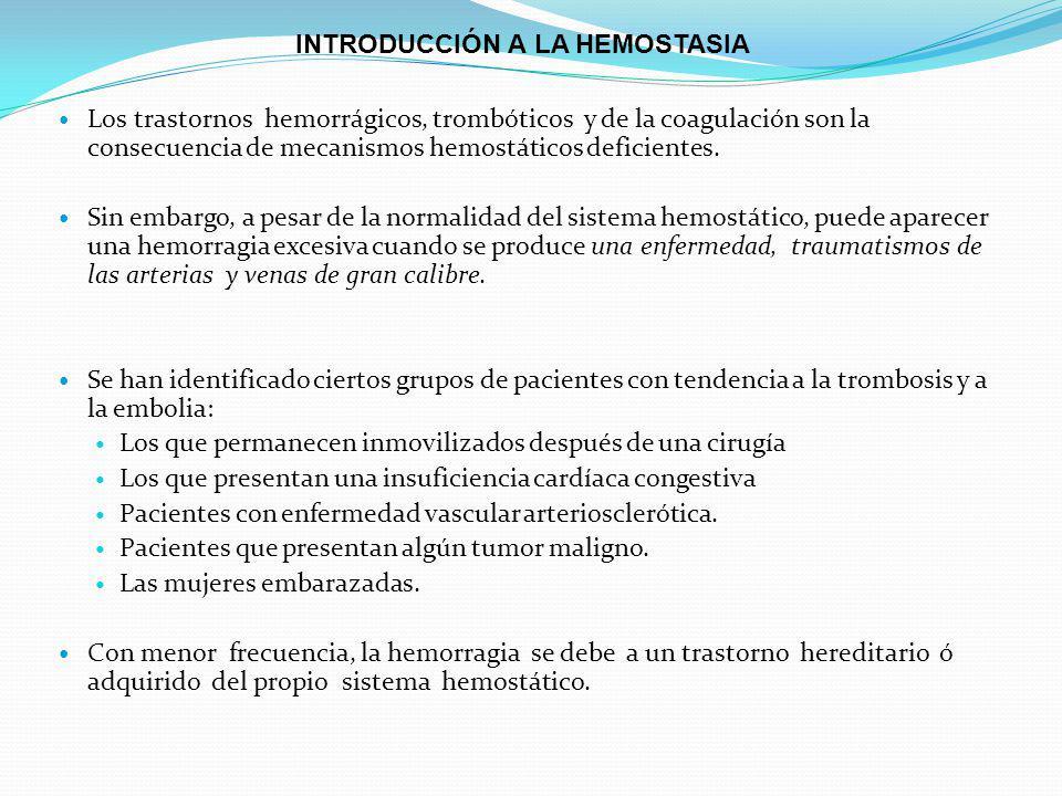 INTRODUCCIÓN A LA HEMOSTASIA
