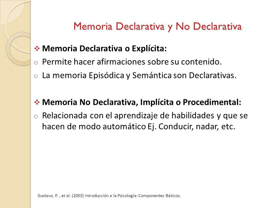 Memoria Declarativa y No Declarativa