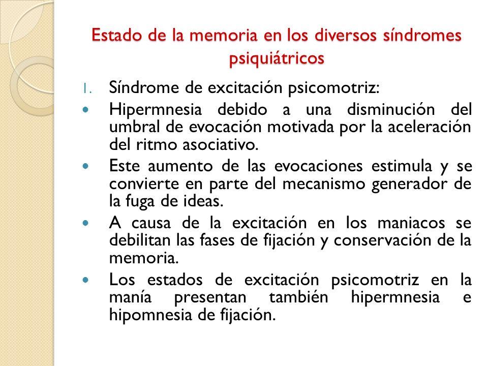 Estado de la memoria en los diversos síndromes psiquiátricos