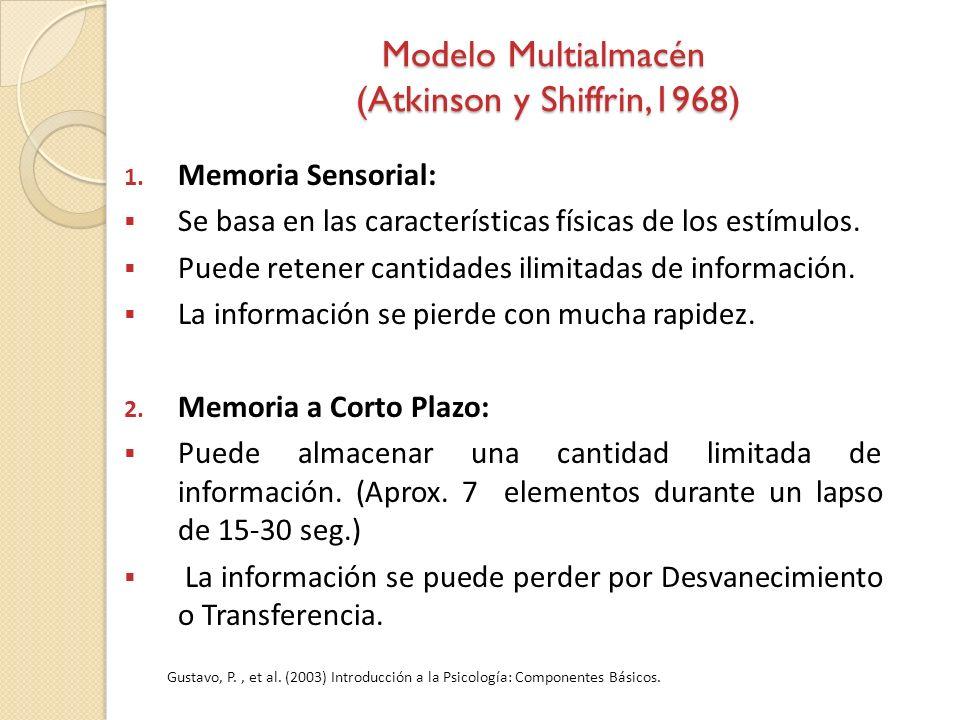 Modelo Multialmacén (Atkinson y Shiffrin,1968)