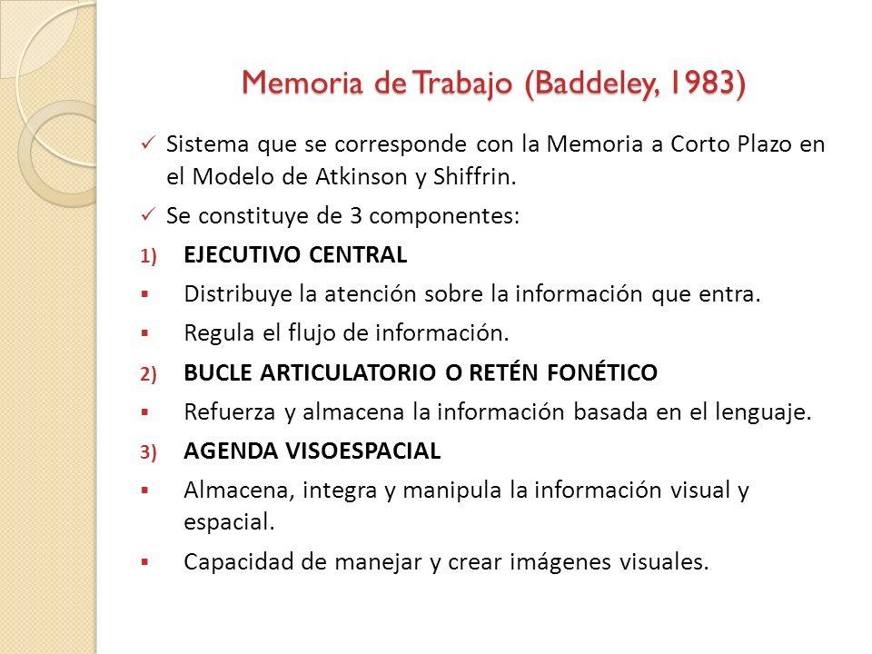 Memoria de Trabajo (Baddeley, 1983)