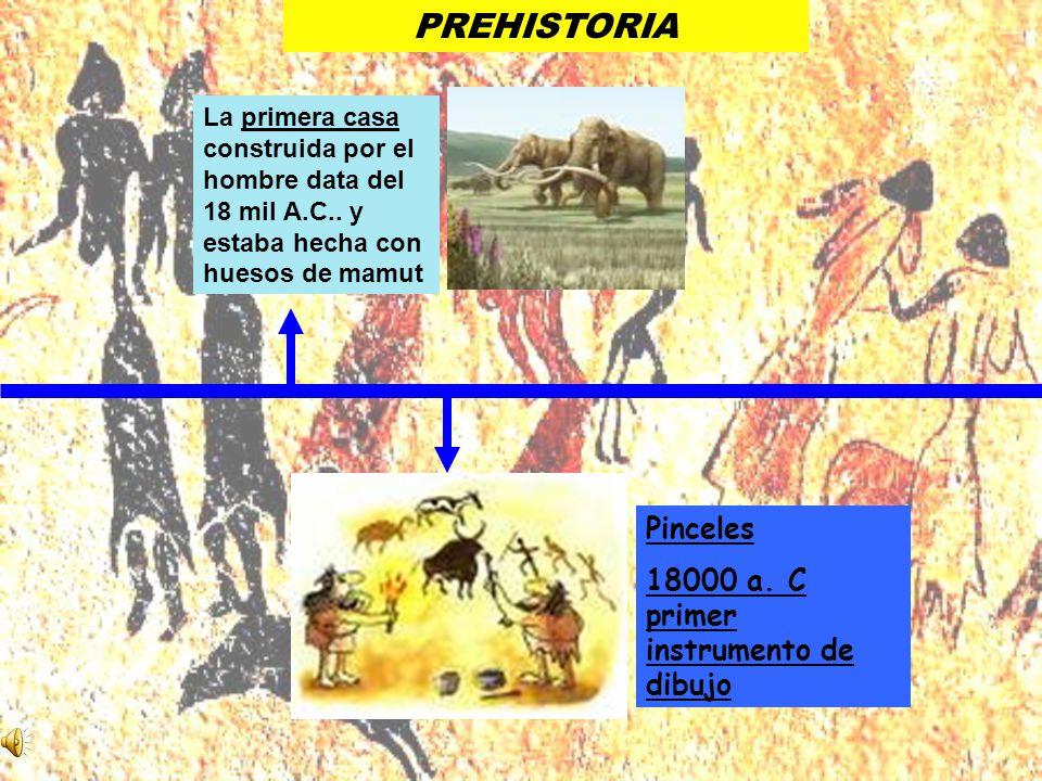 PREHISTORIA Pinceles 18000 a. C primer instrumento de dibujo