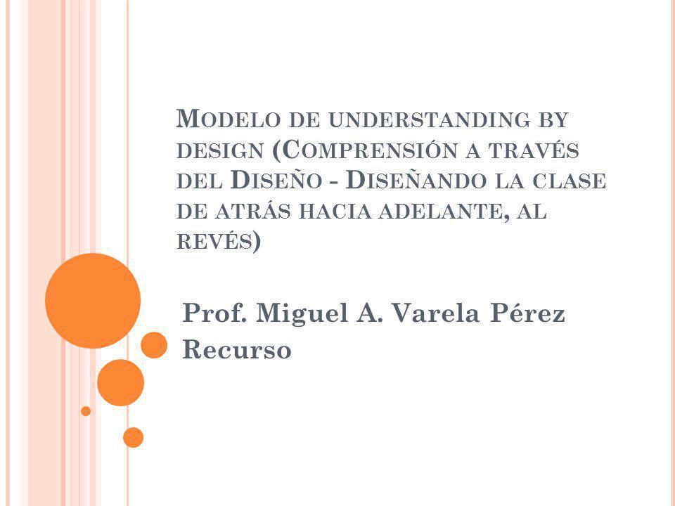 Prof. Miguel A. Varela Pérez Recurso