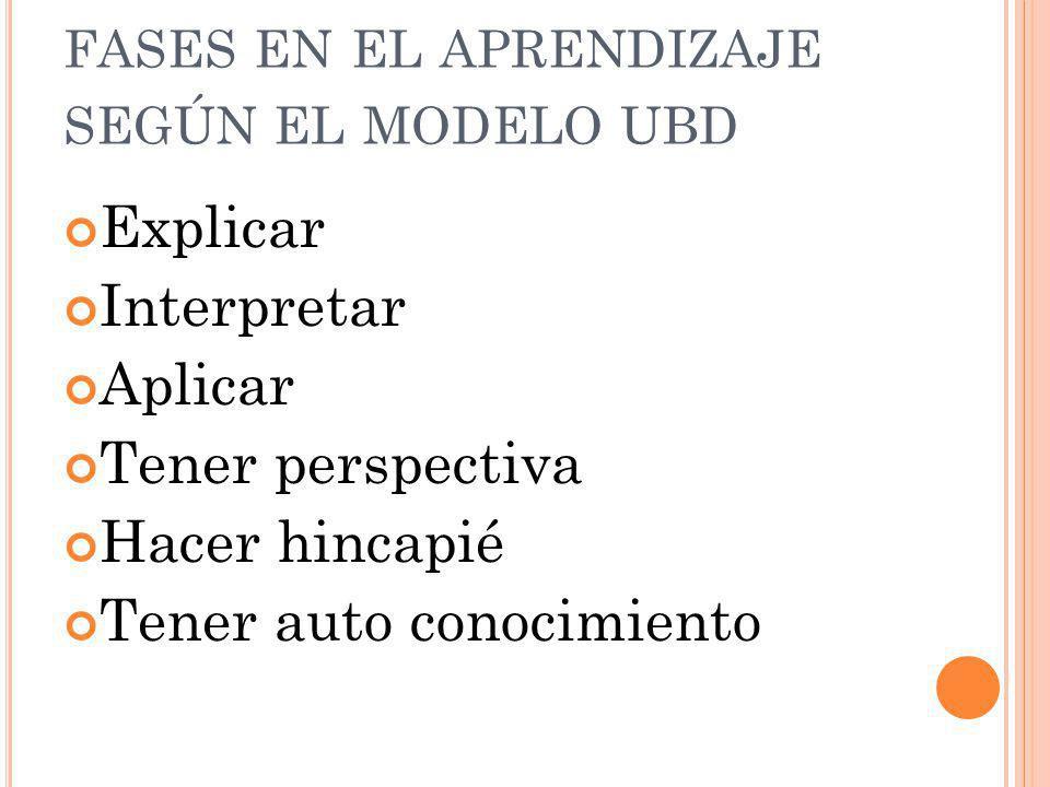fases en el aprendizaje según el modelo ubd