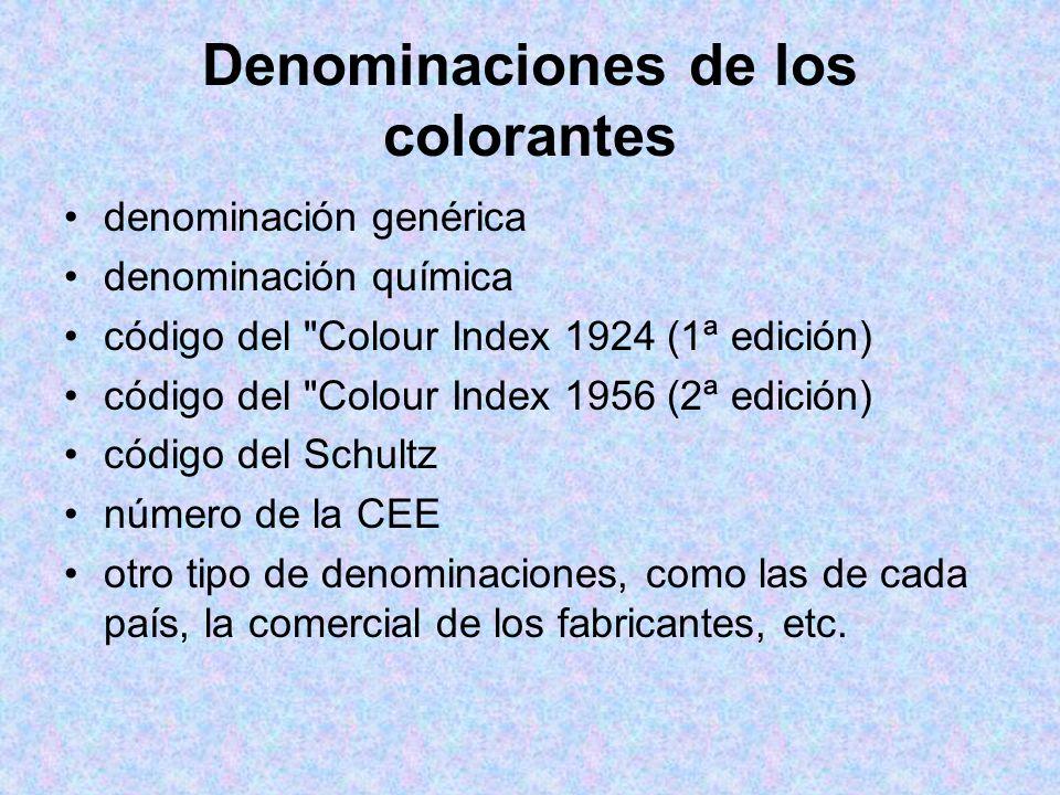 Denominaciones de los colorantes