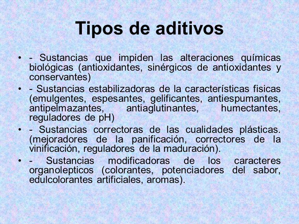 Tipos de aditivos - Sustancias que impiden las alteraciones químicas biológicas (antioxidantes, sinérgicos de antioxidantes y conservantes)