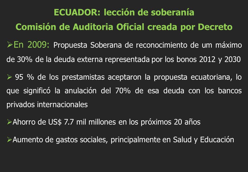 ECUADOR: lección de soberanía