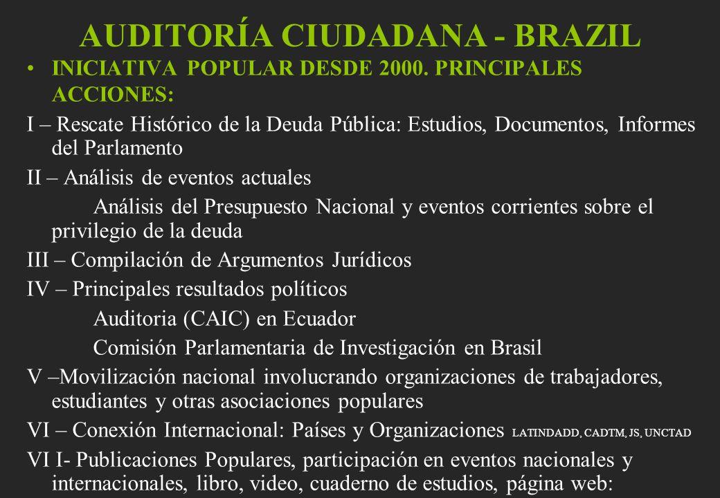 AUDITORÍA CIUDADANA - BRAZIL