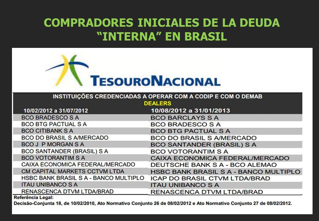 COMPRADORES INICIALES DE LA DEUDA INTERNA EN BRASIL