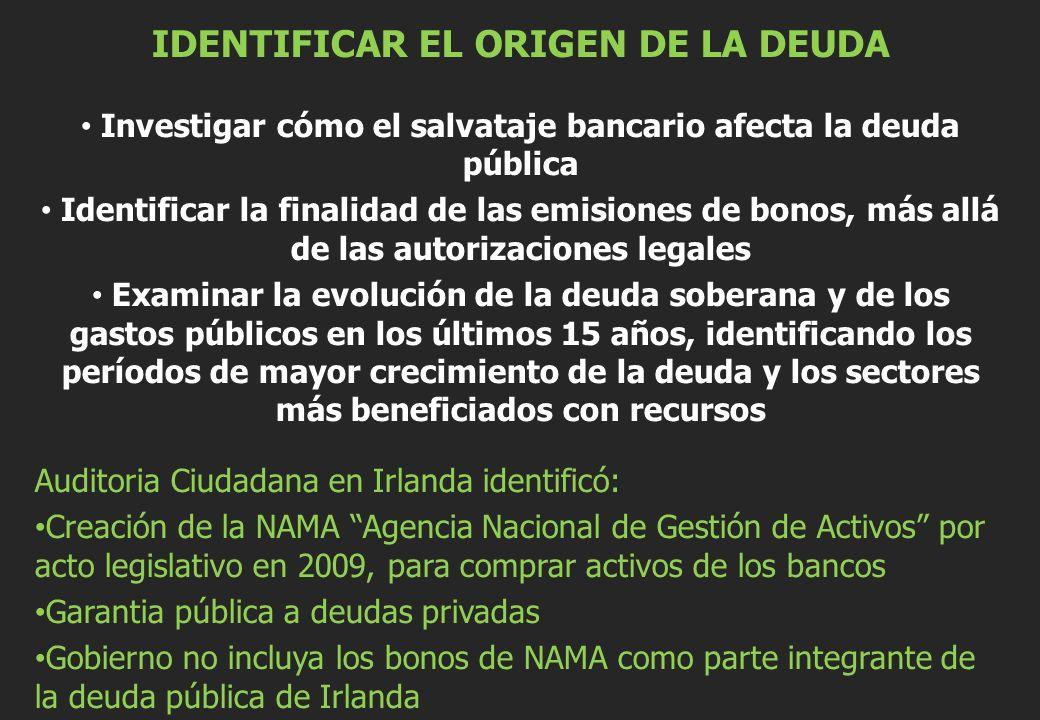 IDENTIFICAR EL ORIGEN DE LA DEUDA