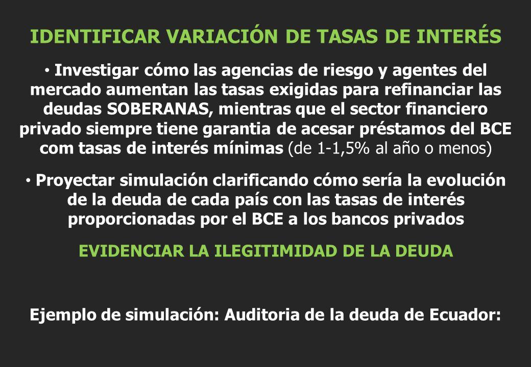 IDENTIFICAR VARIACIÓN DE TASAS DE INTERÉS