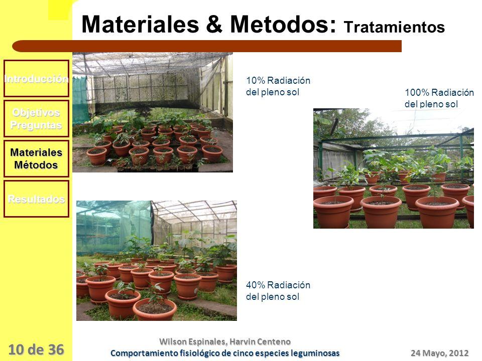 Materiales & Metodos: Tratamientos