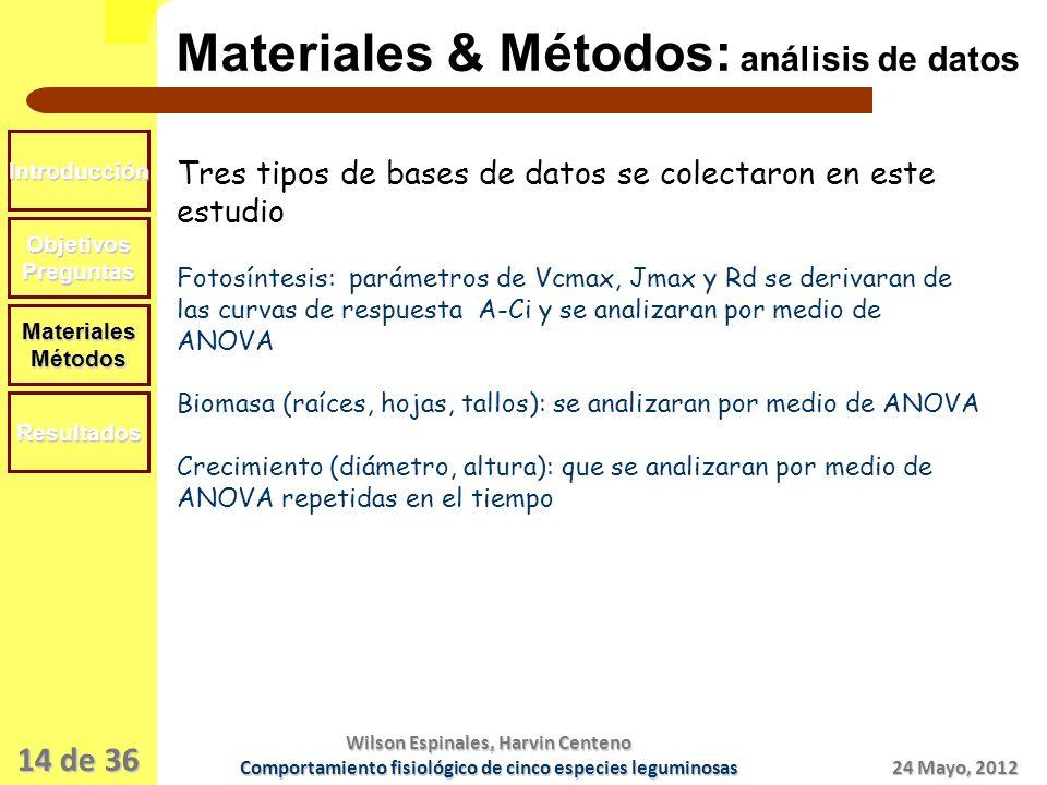 Materiales & Métodos: análisis de datos