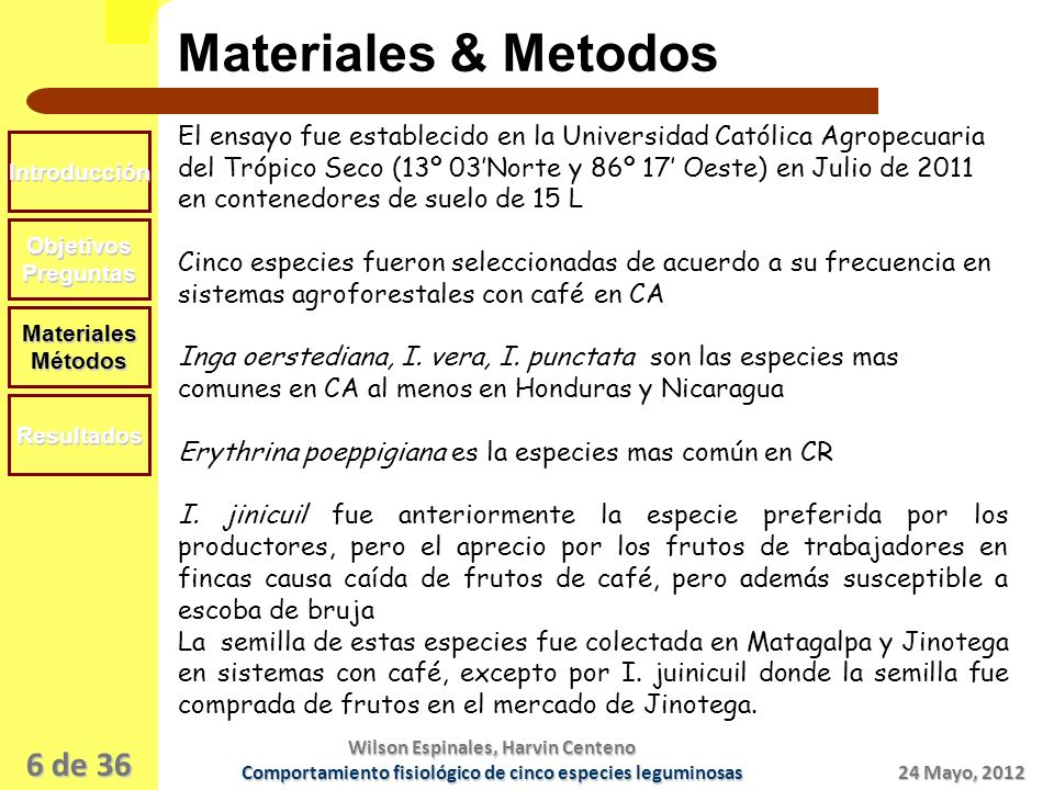 Materiales & Metodos