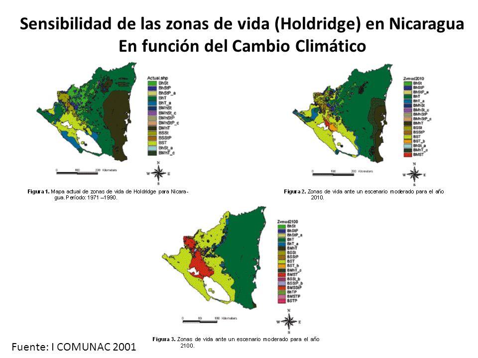 Sensibilidad de las zonas de vida (Holdridge) en Nicaragua