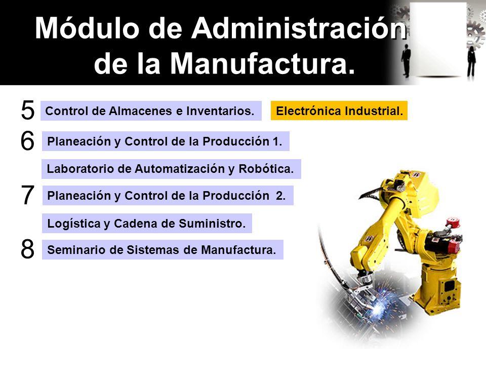 Módulo de Administración de la Manufactura.
