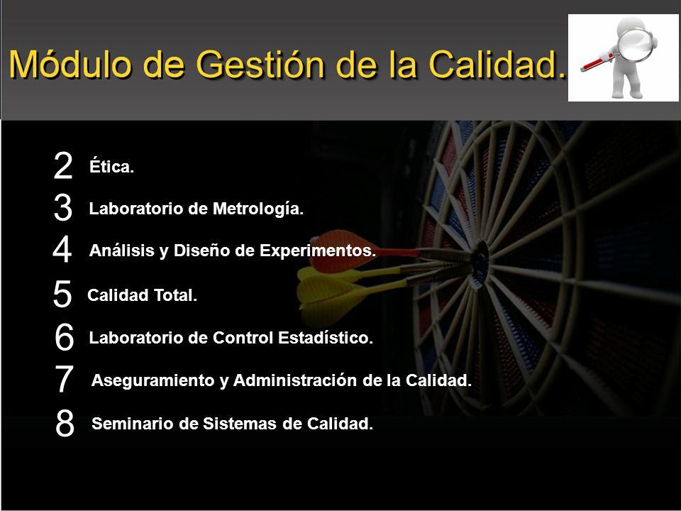 2 3 4 5 6 7 8 Ética. Laboratorio de Metrología.