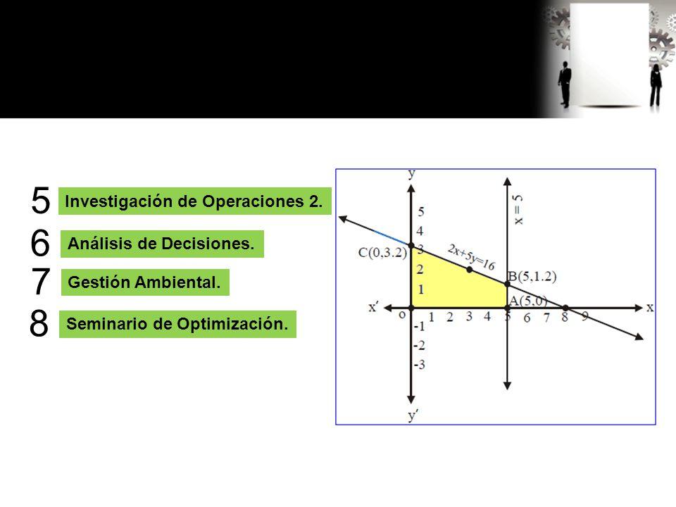 5 6 7 8 Investigación de Operaciones 2. Análisis de Decisiones.