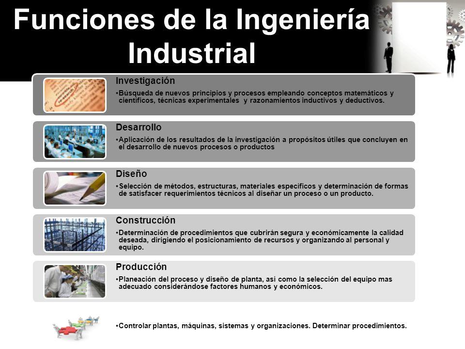 Funciones de la Ingeniería Industrial