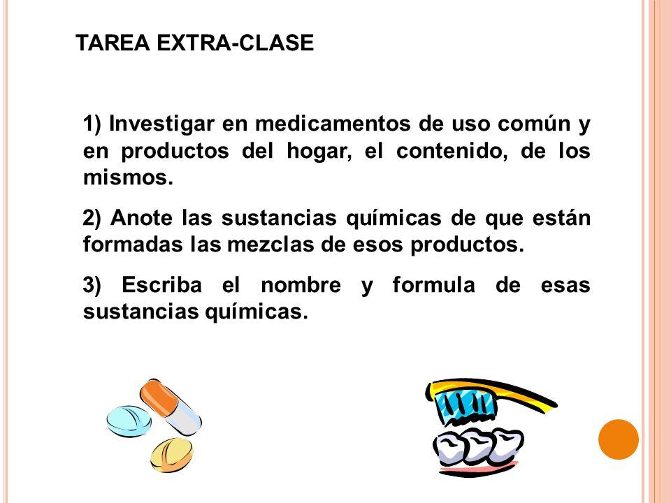 TAREA EXTRA-CLASE 1) Investigar en medicamentos de uso común y en productos del hogar, el contenido, de los mismos.